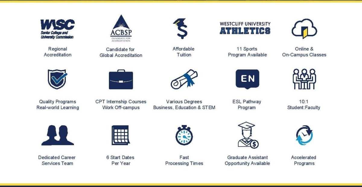 Westcliff university accreditation