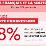 Les Français et la Solitude