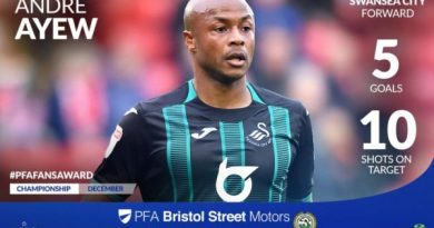 Andre Ayew nominated for Championship Player for the month of December award