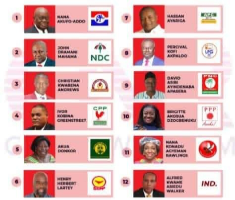 Can Position on the ballot sheet influence the winner?