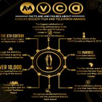 AMVCA To Celebrate Brilliance Behind the Cameras