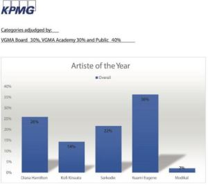 Artiste Of The Year 1