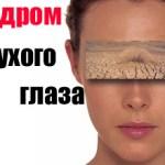 Что может вызвать синдром сухого глаза.