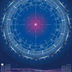 Лунный календарь перед 2020 Новым Годом.