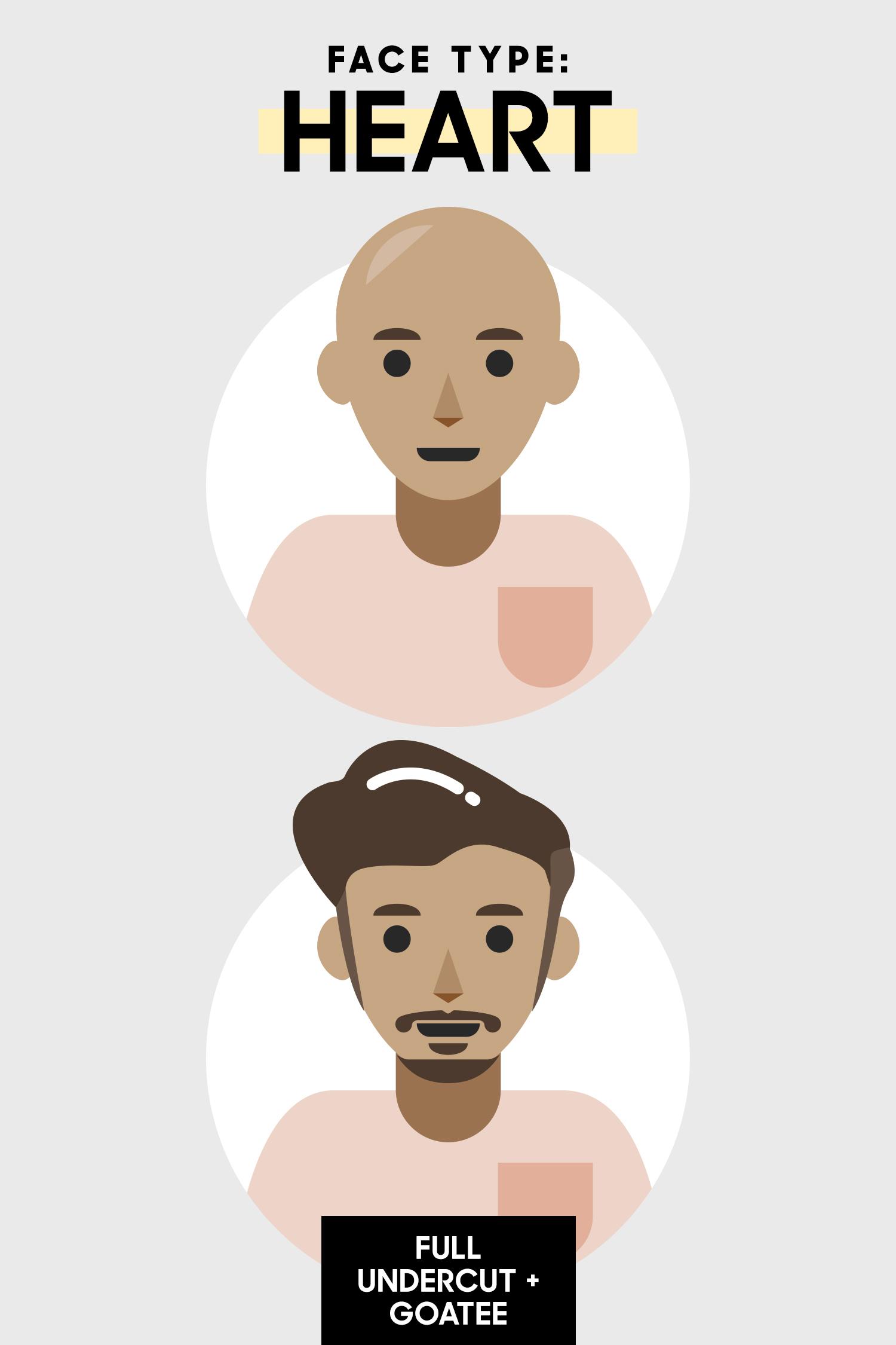 The Best Mens Haircut For Each Face Shape Mens Hair Tips