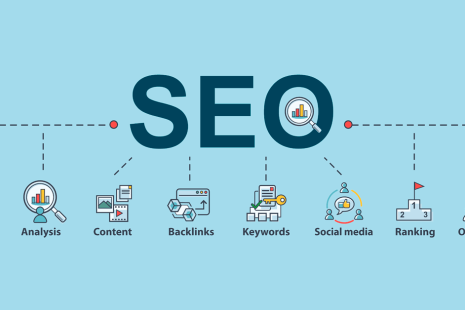 SEO Guidelines 2020