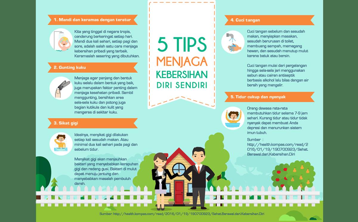 5 Tips Menjaga Kebersihan Diri Sendiri – GHP 59345695dd