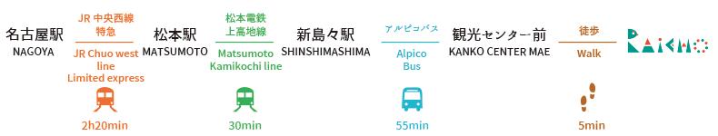 access_transfer_nagoya