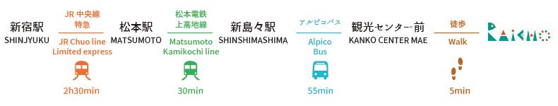 access_transfer_shinjyuku