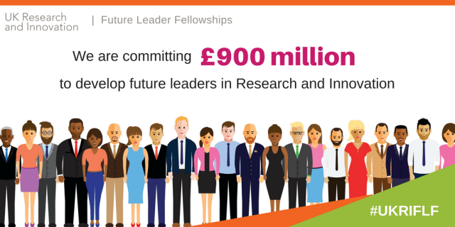 UK Research and Innovation Future Leaders Fellowships