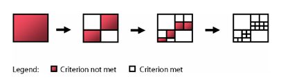 Object vs Pixel Based Classification (1/3)