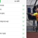 ĐT U23 Việt Nam lọt top cao trên Naver – trang tìm kiếm số một của Hàn Quốc
