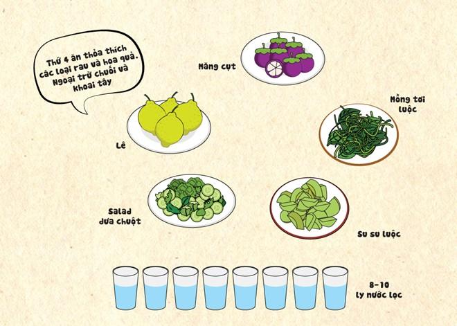 Giảm cân General Motor Diet