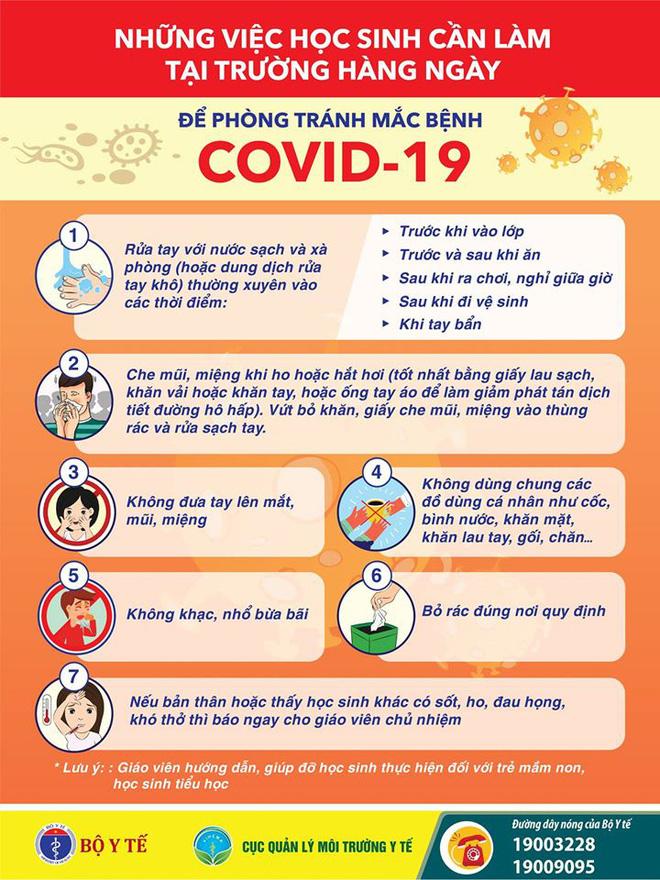 Cách phòng tránh mắc Covid-19 cho học sinh khi ở nhà và đến trường