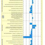 Spain _European Competitiveness Report 2011