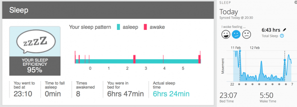 Fitbit report on the left, Garmin on the right.