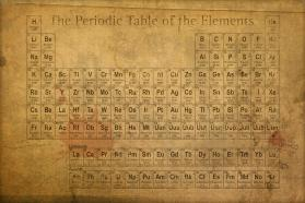 periodic-table-of-the-elements-vintage-chart-on-worn-stained-distressed-canvas-design-turnpike
