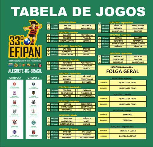 EFIPAN - TABELA DE JOGOS