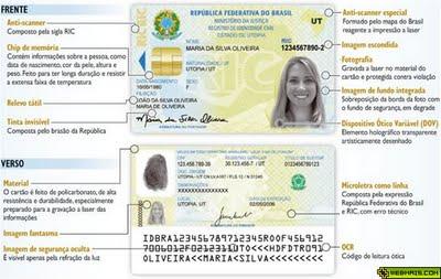 RIC - O seu novo documento de identidade 42