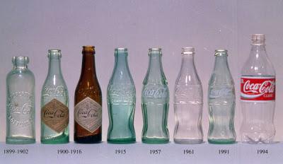 Coca-Cola, a evolução da garrafa