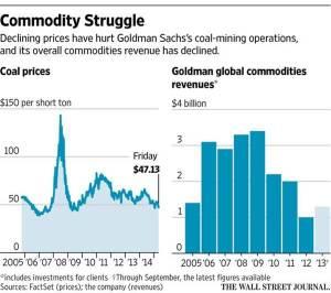 Commodity struggle