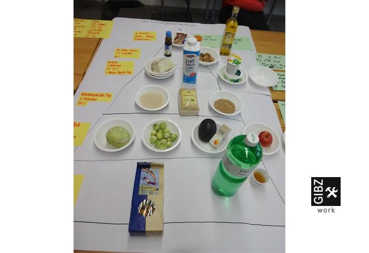 Ernährungscampus