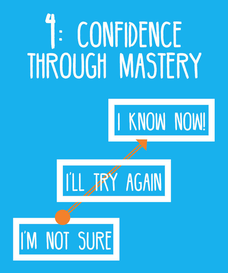 Confidence Through Mastery