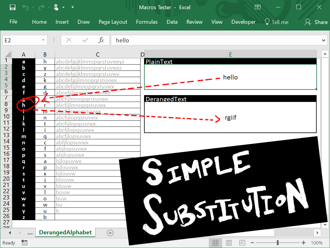 Vba How To Use Dictionary Objects In Excel Guide2code