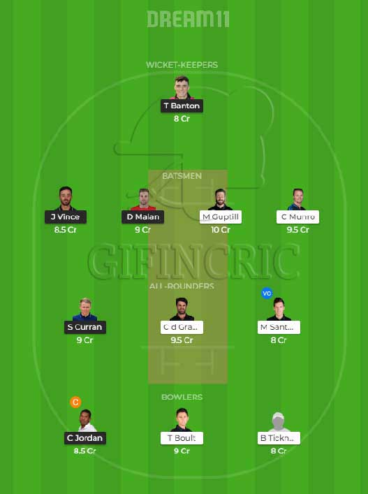 Gifincric nz vs eng 4th ODI Dream XI