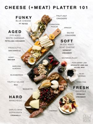 perfect cheese plate examples entertaining ideas hostess gifts thanksgiving