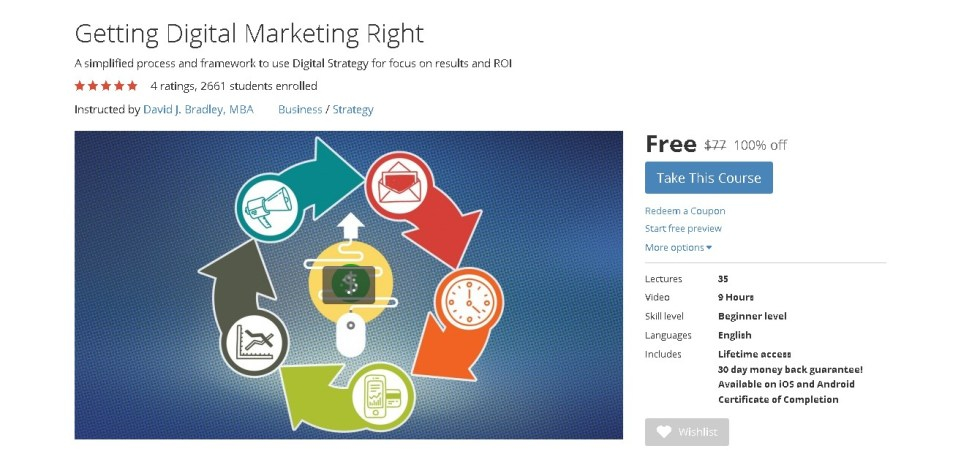 Free Udemy Course on Getting Digital Marketing Right