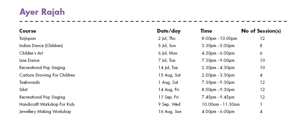 SG50 & PA Community Day Giveaway Free Courses at Ayer Rajah CC Singapore Timing