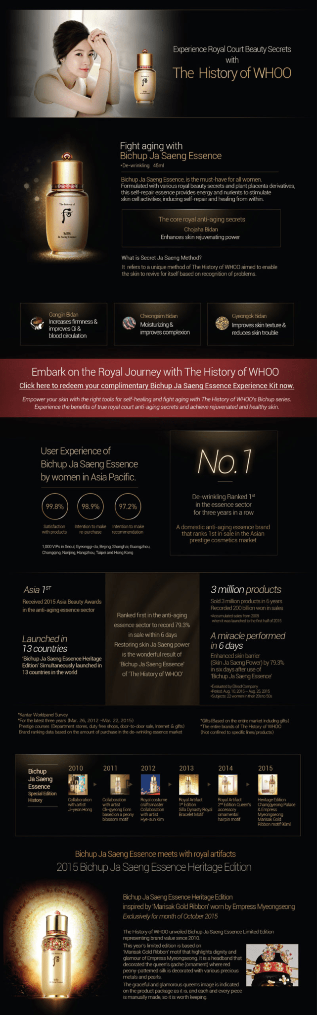 Redeem your complimentary Experience Kit from This History of WHOO now