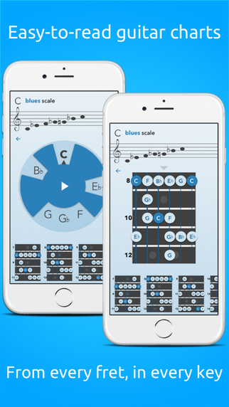 FREE MusiClock - Scale trainer and improvisation practice tool for piano and guitar with scale charts and jam backing tracks