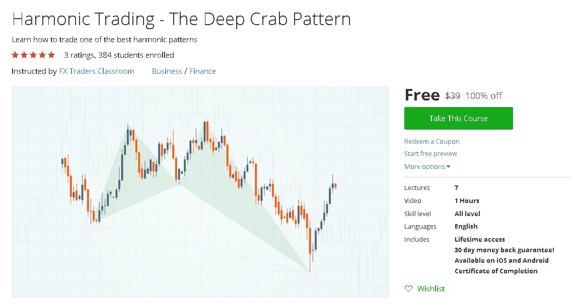 Free Udemy Course on Harmonic Trading - The Deep Crab