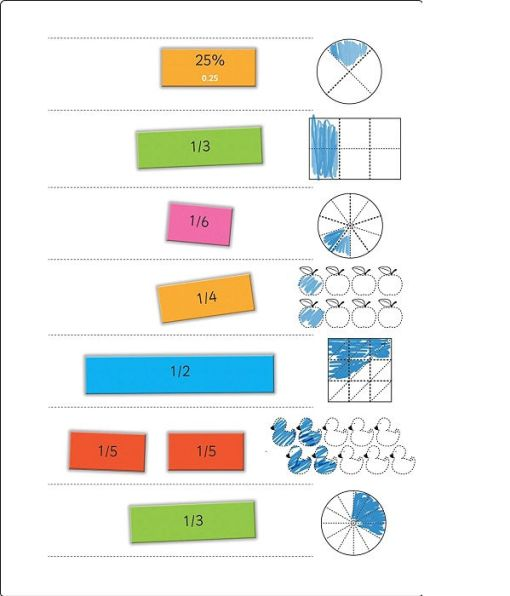 Fractions Magnetic Set with Percentages and Decimals
