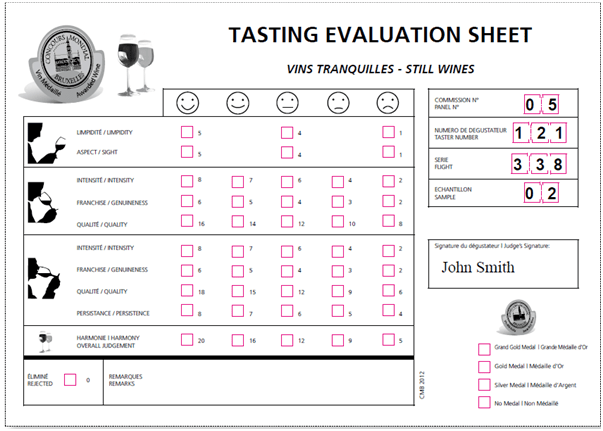 picture relating to Wine Tasting Sheets Printable referred to as Wine Tasting Sheet Template. the 3 measures in just tasting a