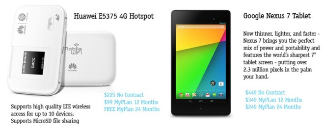 The 4G LTE device LIME offers