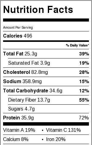 Cilantro Lime Chicken Salad Nutritional Facts