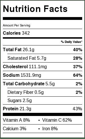 20 Minute Easy Chicken Broccoli & Mushroom Stir-Fry Nutritional Facts