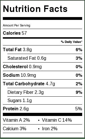 Avocado Cilantro Dip Nutrition Facts