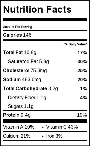 3-ingredient-baked-cheddar-cauliflower-bites-nutritional-facts