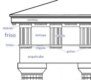 GLOSARIO DE ARQUITECTURA - Parte1 - gimsblog