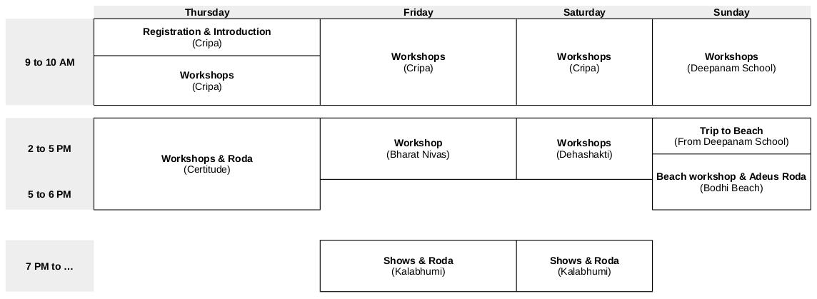 Schedules Festival