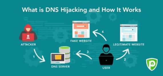 Firefox: DNS over HTTPS (di Cloudflare ma non solo)