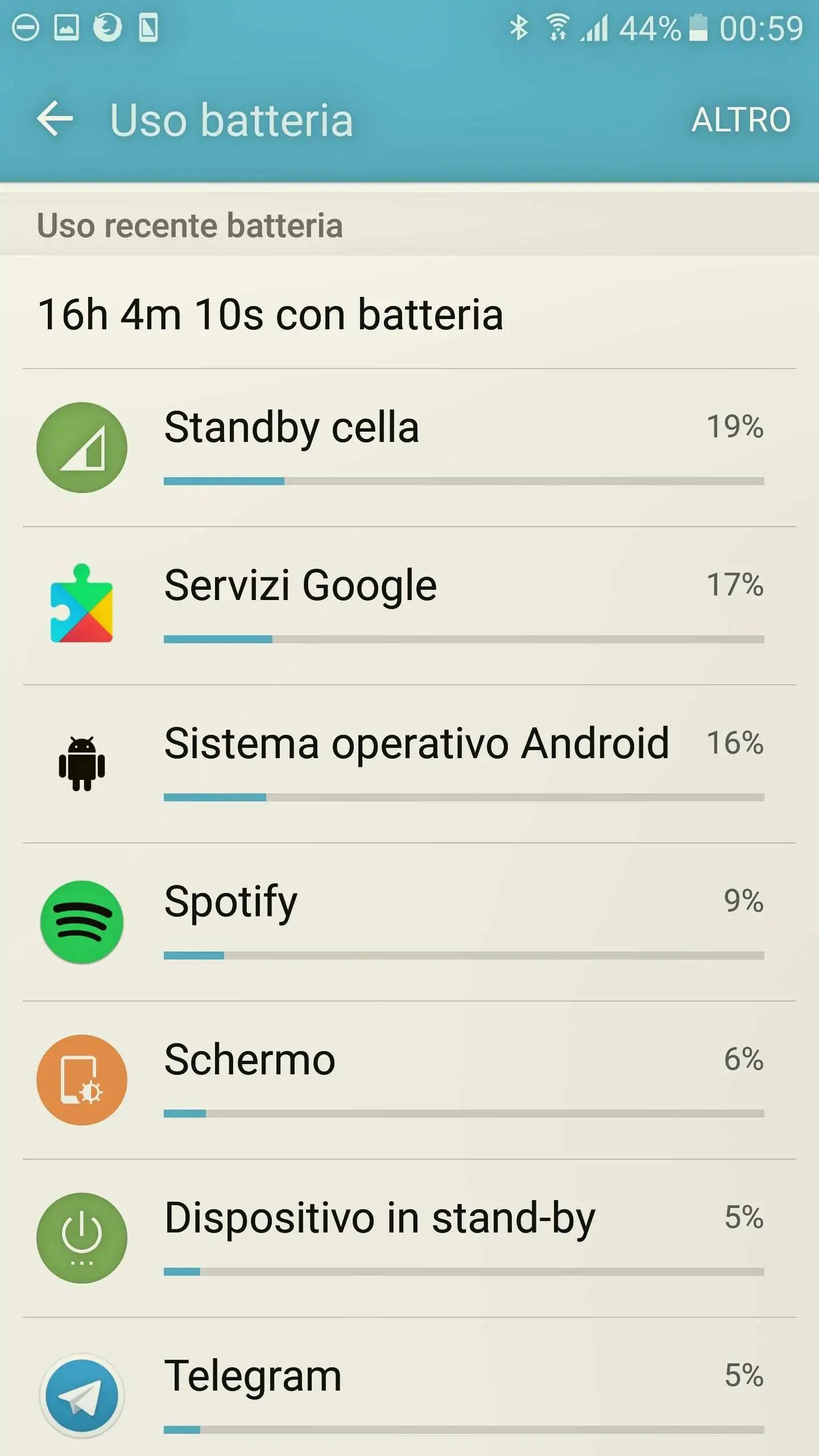 Samsung Galaxy S6, è un acquisto papabile oggi? 9