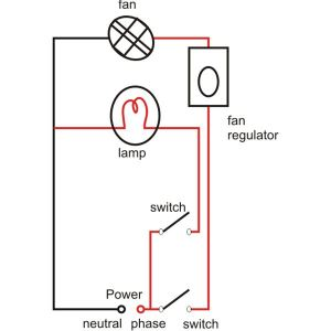 Different Types of Electrical Circuits – Work Education in