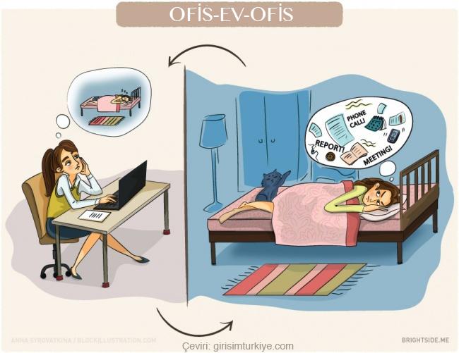 Bir Girişimin Ofis Hayatını Anlatan 7 İllüstrasyon