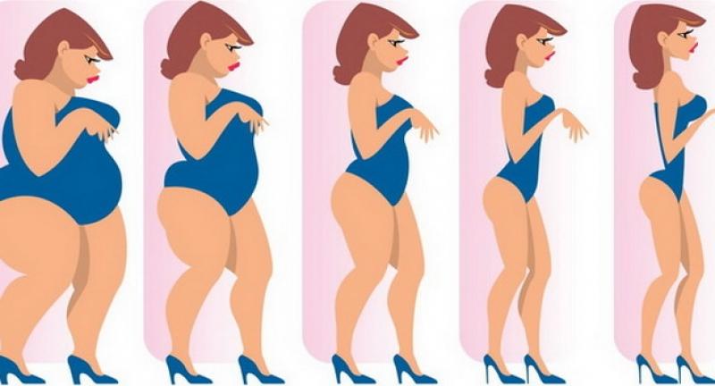 Вижте диетата, която подлуди жените по цял свят - отслабват супер бързо и то без да гладуват!