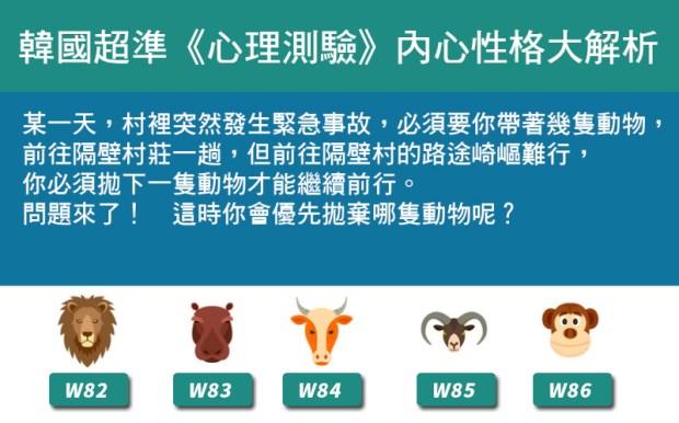 590_韓國超準心理測驗,解析你內心性格